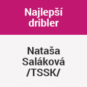 najlepsi_dribler